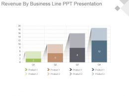 Revenue By Business Line Ppt Presentation