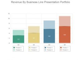 Revenue By Business Line Presentation Portfolio