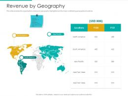 Revenue By Geography Strategic Plan Marketing Business Development Ppt Example