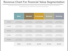 3077377 Style Essentials 2 Financials 1 Piece Powerpoint Presentation Diagram Infographic Slide