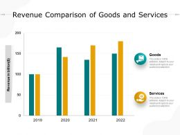 Revenue Comparison Of Goods And Services
