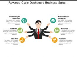 Revenue Cycle Dashboard Business Sales Strategies Wealth Management Advertising Cpb