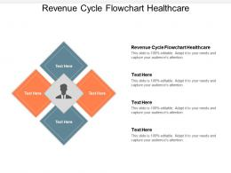 Revenue Cycle Flowchart Healthcare Ppt Powerpoint Presentation Icon Samples Cpb