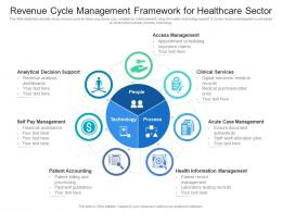 Revenue Cycle Management Framework For Healthcare Sector