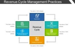 Revenue Cycle Management Practices Ppt Sample Download