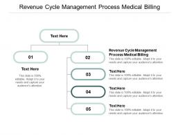 Revenue Cycle Management Process Medical Billing Ppt Powerpoint Presentation Layouts Ideas Cpb