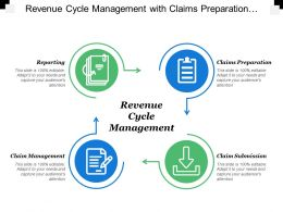 Revenue Cycle Management With Claims Preparation Management Reporting