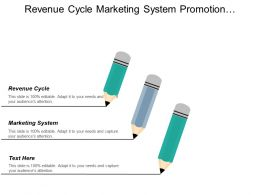 Revenue Cycle Marketing System Promotion Marketing Strategies Marketing Cpb