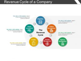 Revenue Cycle Of A Company Ppt Sample Presentations