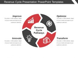 Revenue Cycle Presentation Powerpoint Templates