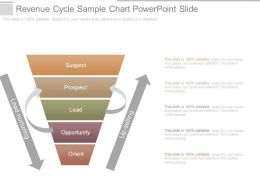 Revenue Cycle Sample Chart Powerpoint Slide