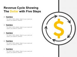Revenue Cycle Showing The Dollar With Five Steps