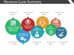 Revenue Cycle Summary Presentation Background Images