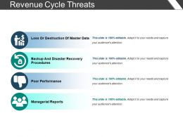 Revenue Cycle Threats Presentation Powerpoint Example