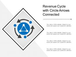 Revenue Cycle With Circle Arrows Connected