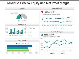 Revenue Debt To Equity And Net Profit Margin Sales Dashboard