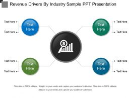 Revenue Drivers By Industry Sample Ppt Presentation