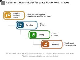 Revenue Drivers Model Template Powerpoint Images