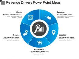 revenue_drivers_powerpoint_ideas_Slide01
