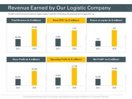 Revenue Earned By Our Logistic Company Trucking Company Ppt Pictures