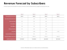 Revenue Forecast By Subscribers Cancellations Ppt Powerpoint Presentation Brochure