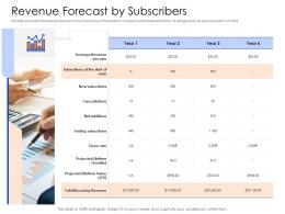 Revenue Forecast By Subscribers Mezzanine Capital Funding Pitch Deck Ppt Summary Guide