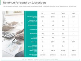 Revenue Forecast By Subscribers Ppt Powerpoint Presentation Professional Icon