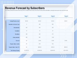 Revenue Forecast By Subscribers Projected Lifetime Ppt Powerpoint Presentation Samples