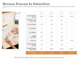 Revenue Forecast By Subscribers Subordinated Loan Funding Pitch Deck Ppt Powerpoint Presentation Ideas