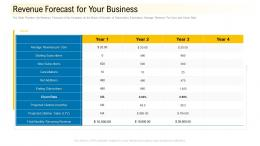 Revenue Forecast For Your Business Community Financing Pitch Deck Ppt Portfolio Rules
