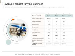Revenue Forecast For Your Business Equity Crowd Investing Ppt Infographics