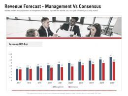 Revenue Forecast Management Vs Consensus Pitchbook For Acquisition Deal Ppt Microsoft
