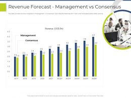 Revenue Forecast Management Vs Consensus Pitchbook For General Advisory Deal Ppt Introduction