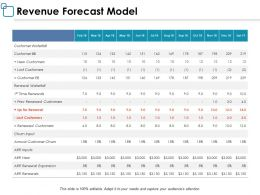 Revenue Forecast Model Ppt Powerpoint Presentation Layouts Picture