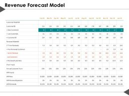 Revenue Forecast Model Ppt Summary File Formats
