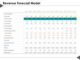 Revenue Forecast Model Ppt Summary File Formats