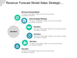 Revenue Forecast Model Sales Strategic Planning Strategic Planning Agenda Cpb
