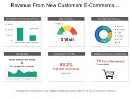 Revenue From New Customers E Commerce Dashboard