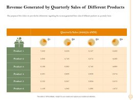 Revenue Generated By Quarterly Sales Of Different Products Basis Ppt Powerpoint Presentation File Icon