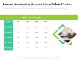 Revenue Generated By Quarterly Sales Of Different Products Information Ppt Outline Objects