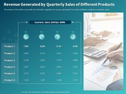 Revenue Generated By Quarterly Sales Of Different Products Ppt Powerpoint Presentation Show Tips
