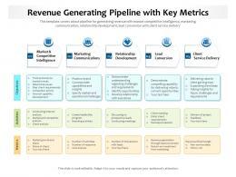Revenue Generating Pipeline With Key Metrics