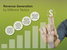 Revenue Generation By Different Tactics