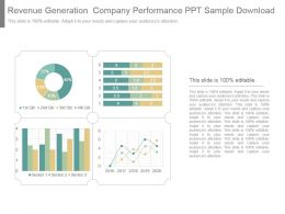 Revenue Generation Company Performance Ppt Sample Download