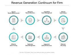 Revenue Generation Continuum For Firm