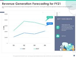 Revenue Generation Forecasting For FY21 Quality Control Engineering Ppt Powerpoint Brochure