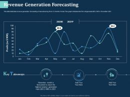 Revenue Generation Forecasting Month Ppt Powerpoint Presentation Ideas Background Designs