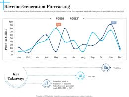 Revenue Generation Forecasting N622 Powerpoint Presentation Skills