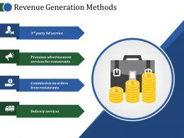 Revenue Generation Methods Ppt Sample Presentations