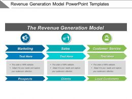 Revenue Generation Model PowerPoint Templates